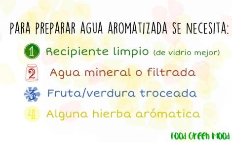 aguas aromatizadas